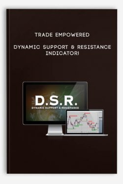 Trade Empowered – Dynamic Support & Resistance Indicator!